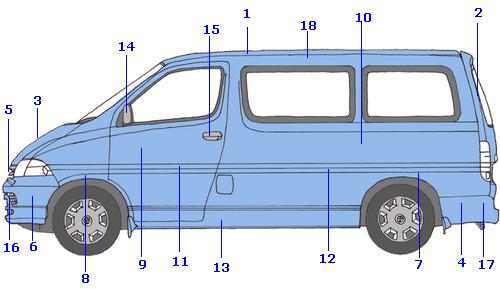 10-kisteherauto